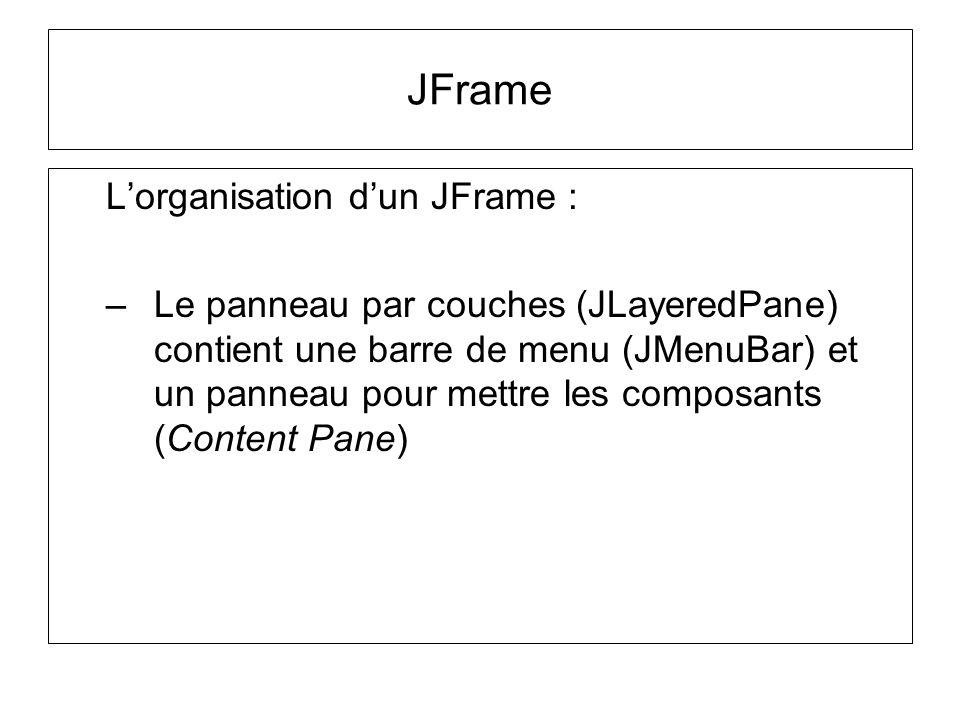 Lorganisation dun JFrame : –Le panneau par couches (JLayeredPane) contient une barre de menu (JMenuBar) et un panneau pour mettre les composants (Cont