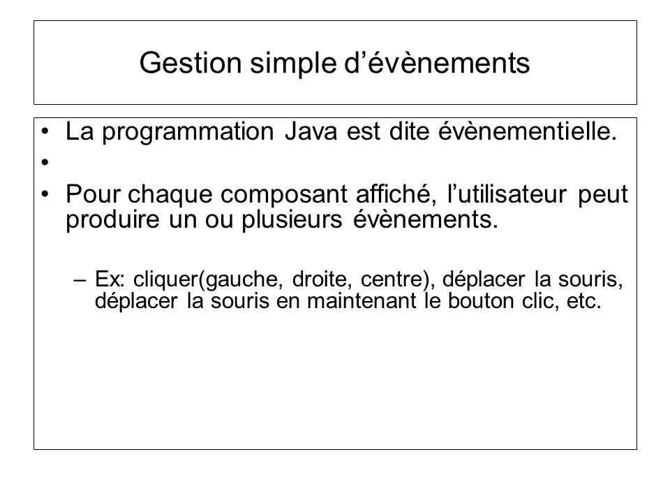 La programmation Java est dite évènementielle. Pour chaque composant affiché, lutilisateur peut produire un ou plusieurs évènements. –Ex: cliquer(gauc