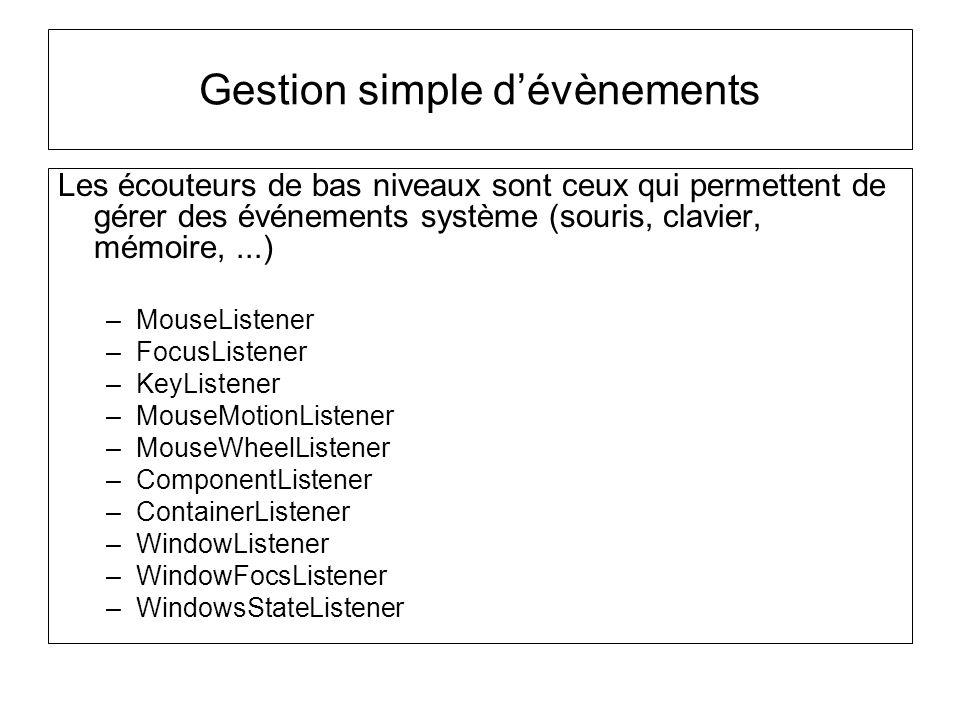 Les écouteurs de bas niveaux sont ceux qui permettent de gérer des événements système (souris, clavier, mémoire,...) –MouseListener –FocusListener –Ke