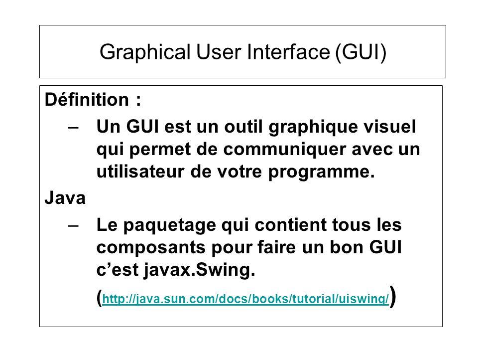 Graphical User Interface (GUI) Définition : –Un GUI est un outil graphique visuel qui permet de communiquer avec un utilisateur de votre programme. Ja