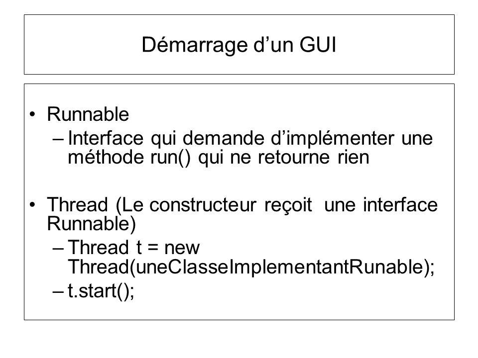 Démarrage dun GUI Runnable –Interface qui demande dimplémenter une méthode run() qui ne retourne rien Thread (Le constructeur reçoit une interface Run