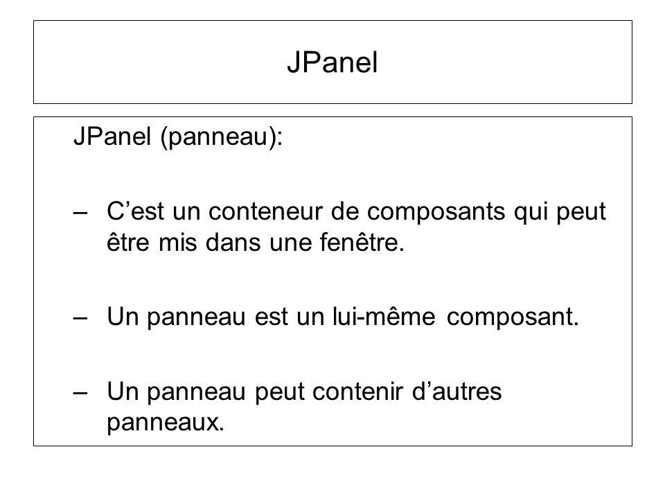 JPanel (panneau): –Cest un conteneur de composants qui peut être mis dans une fenêtre. –Un panneau est un lui-même composant. –Un panneau peut conteni