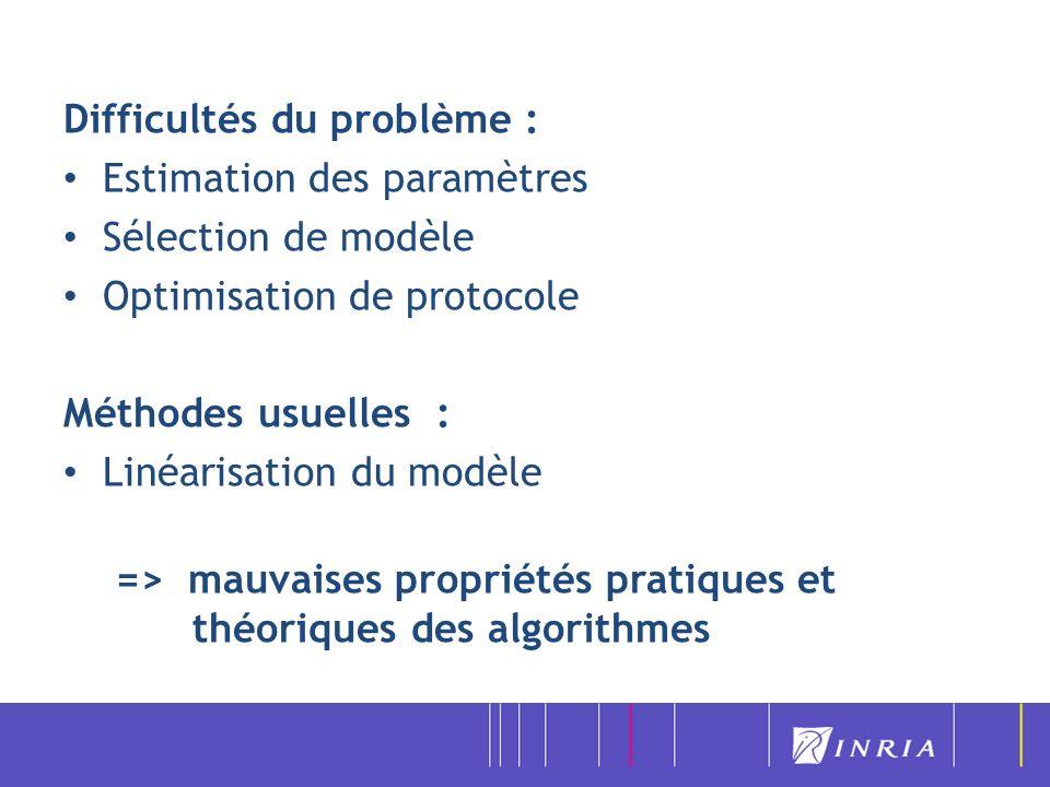 Difficultés du problème : Estimation des paramètres Sélection de modèle Optimisation de protocole Méthodes usuelles : Linéarisation du modèle => mauva