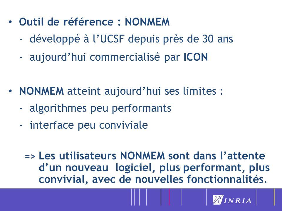 Outil de référence : NONMEM - développé à lUCSF depuis près de 30 ans - aujourdhui commercialisé par ICON NONMEM atteint aujourdhui ses limites : - al