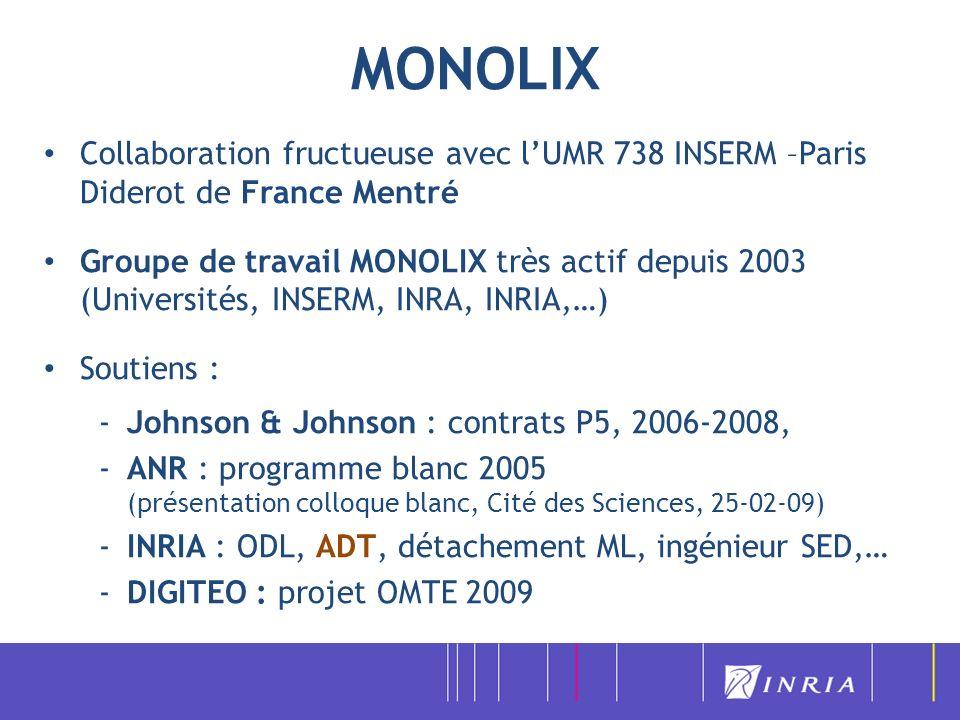 MONOLIX Collaboration fructueuse avec lUMR 738 INSERM –Paris Diderot de France Mentré Groupe de travail MONOLIX très actif depuis 2003 (Universités, I