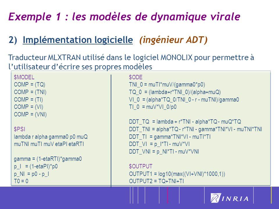Exemple 1 : les modèles de dynamique virale 2) Implémentation logicielle (ingénieur ADT) Traducteur MLXTRAN utilisé dans le logiciel MONOLIX pour perm