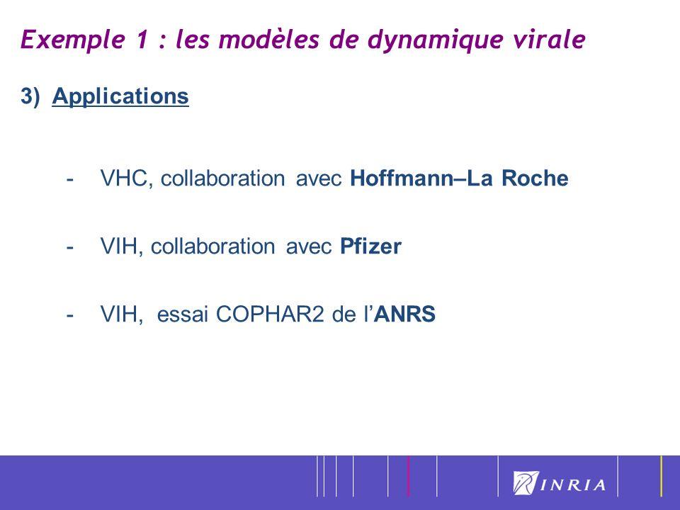 Exemple 1 : les modèles de dynamique virale 3) Applications -VHC, collaboration avec Hoffmann–La Roche -VIH, collaboration avec Pfizer -VIH, essai COP