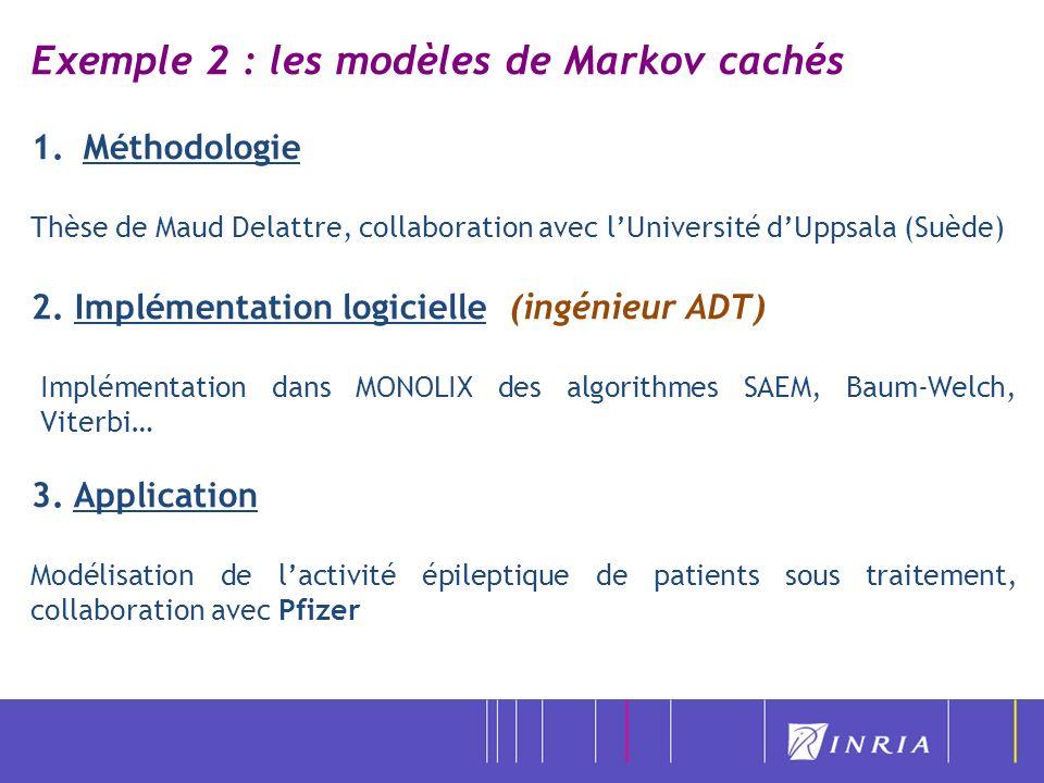 Exemple 2 : les modèles de Markov cachés 1.Méthodologie Thèse de Maud Delattre, collaboration avec lUniversité dUppsala (Suède) 2. Implémentation logi