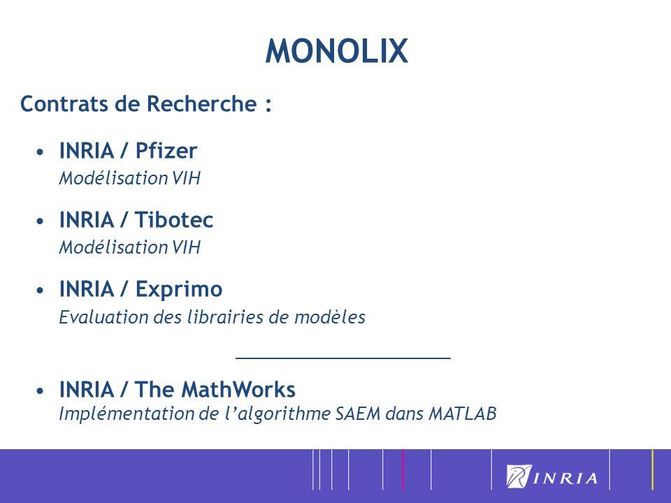 MONOLIX Contrats de Recherche : INRIA / Pfizer Modélisation VIH INRIA / Tibotec Modélisation VIH INRIA / Exprimo Evaluation des librairies de modèles