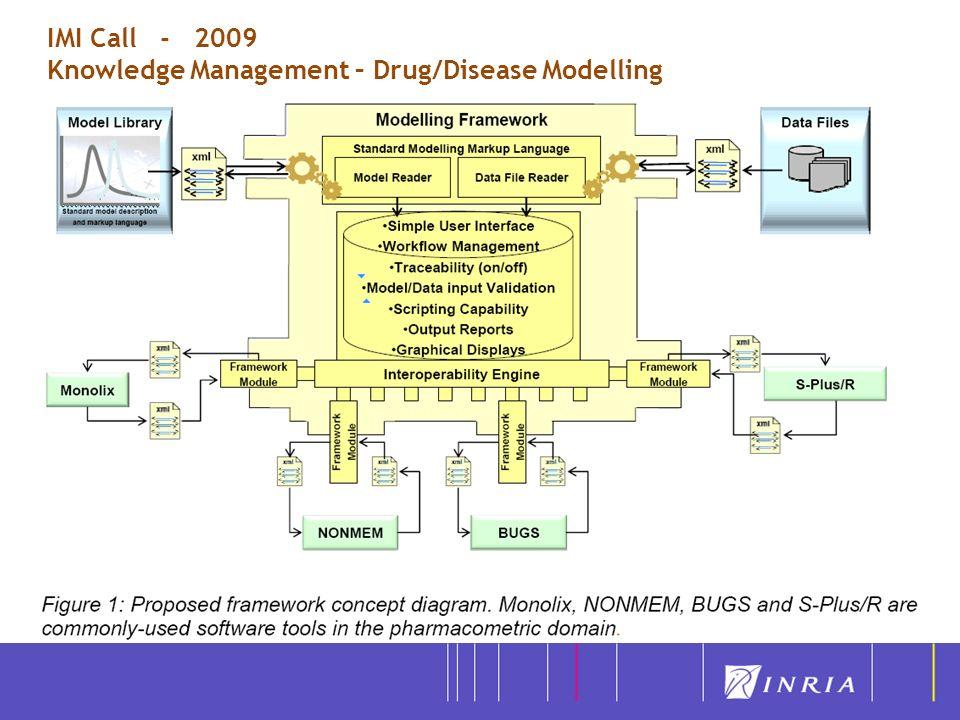 IMI Call - 2009 Knowledge Management – Drug/Disease Modelling