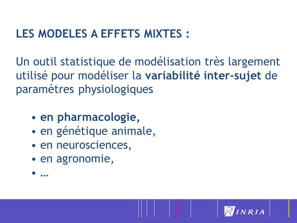 EXEMPLE Pharmacocinétique (PK) de la théophylline Chaque cinétique est décrite par le même modèle paramétrique, avec ses propres paramètres individuels