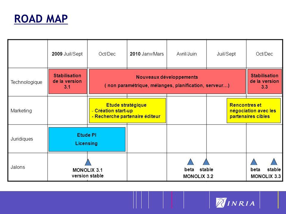 2009 Juil/SeptOct/Dec2010 Janv/MarsAvril/JuinJuil/SeptOct/Dec Technologique Marketing Juridiques Jalons Stabilisation de la version 3.1 Nouveaux dével