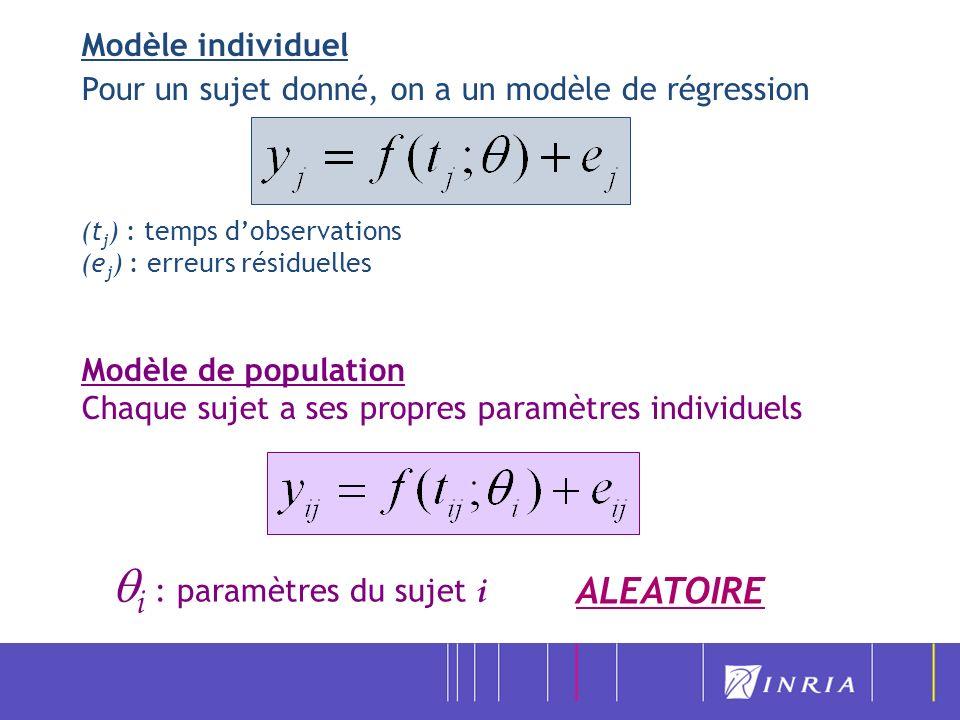 Modèle individuel Pour un sujet donné, on a un modèle de régression Modèle de population Chaque sujet a ses propres paramètres individuels (t j ) : te