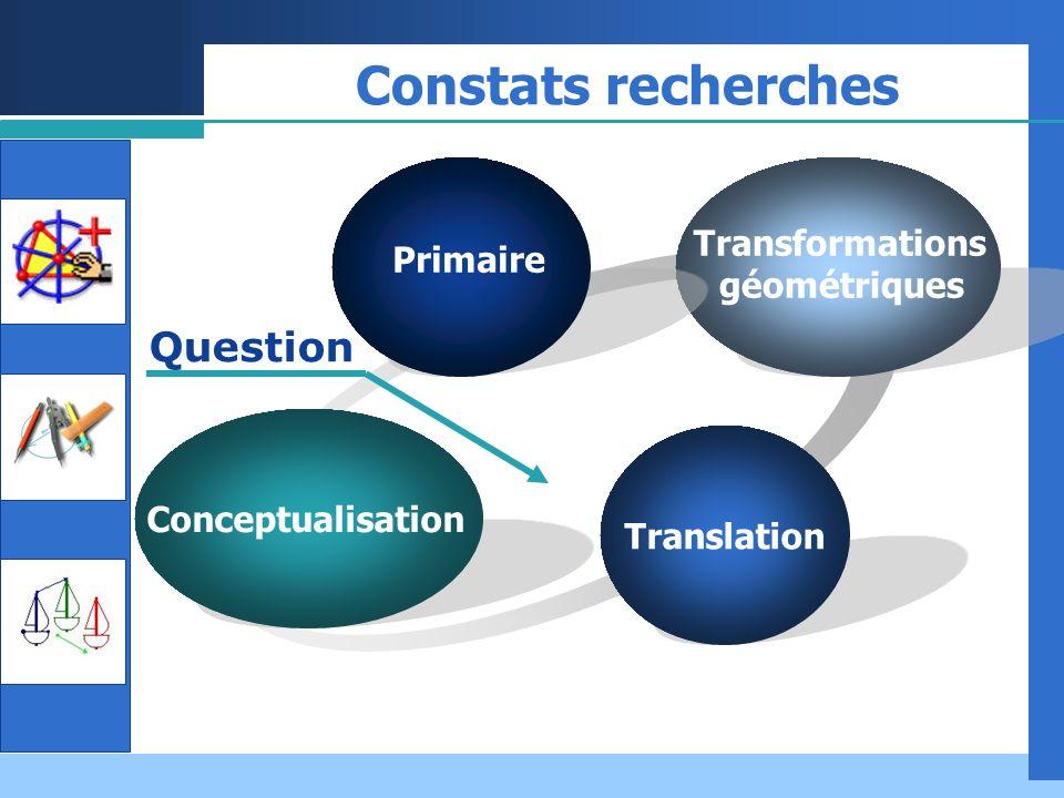 Company LOGO Comment lutilisation dun logiciel de géométrie dynamique peut-elle soutenir le processus de conceptualisation et favoriser une meilleure compréhension du concept de translation chez des élèves du primaire?