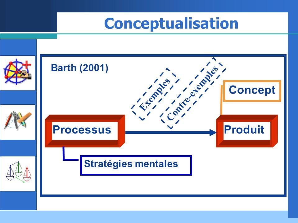 Company LOGO Stratégies mentales PHASE DOBSERVATION -perception et comparaison PHASE DE CLARIFICATION - inférence et vérification PHASE DABSTRACTION -hypothèse et vérification GÉNÉRALISATION