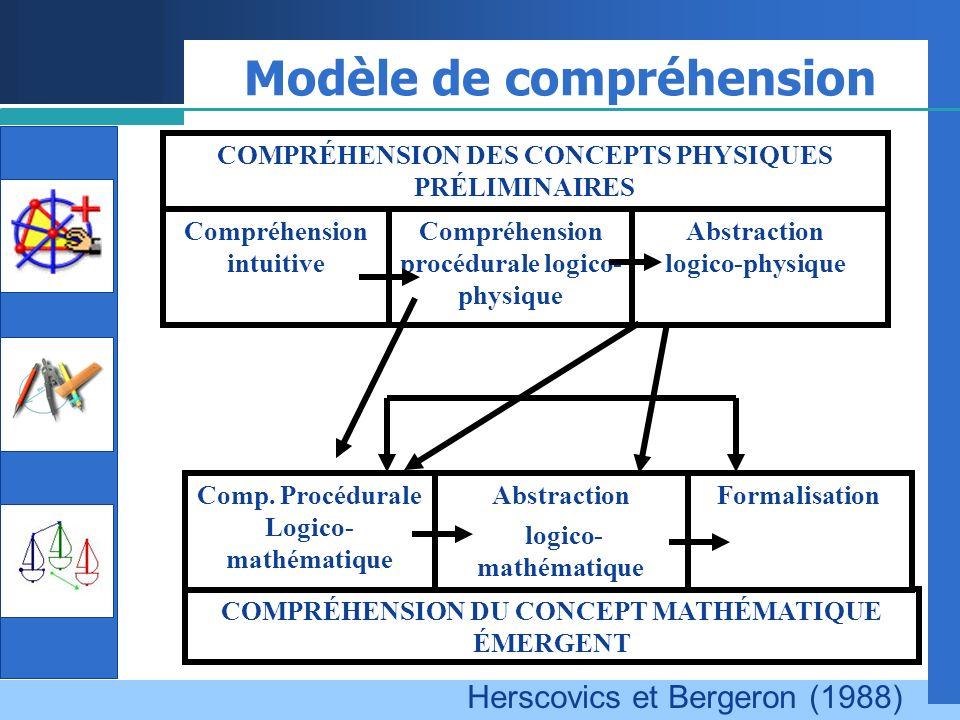 Company LOGO Décrire le processus de conceptualisation du concept de translation au cours de son enseignement fait selon une démarche denseignement-apprentissage inspirée du modèle de Barth (2001) et utilisant un LGD.