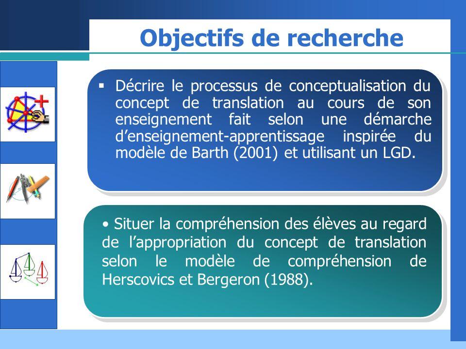 Company LOGO Méthodologie Étude de cas Expérimentation didactique Élève fort Deux élèves primaire Élève moyen