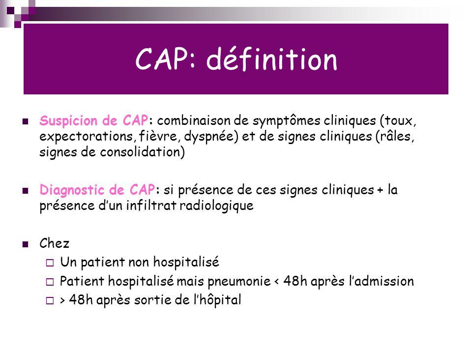 CAP: définition Suspicion de CAP: combinaison de symptômes cliniques (toux, expectorations, fièvre, dyspnée) et de signes cliniques (râles, signes de consolidation) Diagnostic de CAP: si présence de ces signes cliniques + la présence dun infiltrat radiologique Chez Un patient non hospitalisé Patient hospitalisé mais pneumonie < 48h après ladmission > 48h après sortie de lhôpital