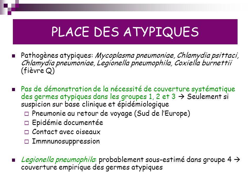 PLACE DES ATYPIQUES Pathogènes atypiques: Mycoplasma pneumoniae, Chlamydia psittaci, Chlamydia pneumoniae, Legionella pneumophila, Coxiella burnettii (fièvre Q) Pas de démonstration de la nécessité de couverture systématique des germes atypiques dans les groupes 1, 2 et 3 Seulement si suspicion sur base clinique et épidémiologique Pneumonie au retour de voyage (Sud de lEurope) Epidémie documentée Contact avec oiseaux Immnunosuppression Legionella pneumophila: probablement sous-estimé dans groupe 4 couverture empirique des germes atypiques
