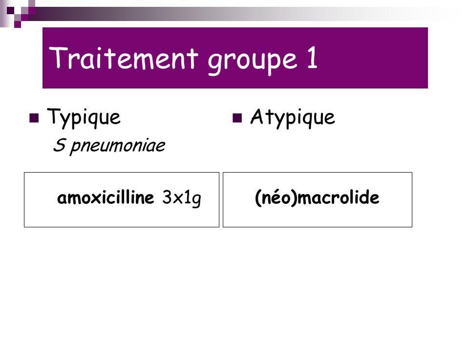 Traitement groupe 1 Typique S pneumoniae amoxicilline 3x1g Atypique (néo)macrolide