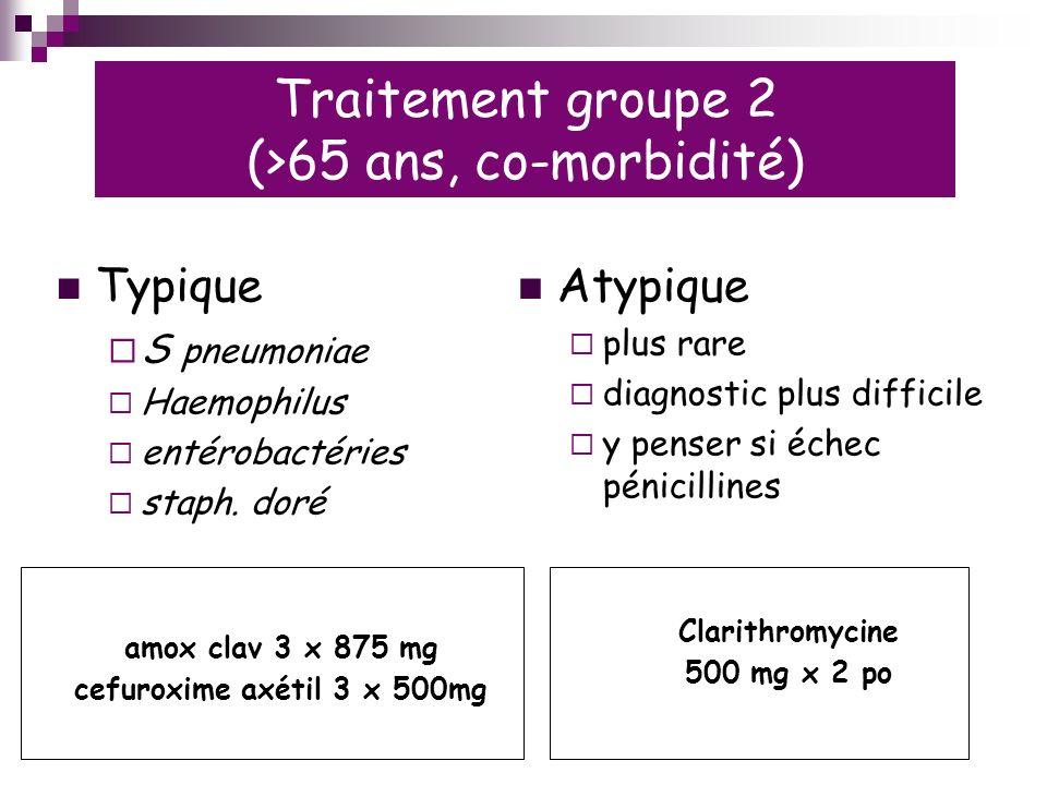 Traitement groupe 2 (>65 ans, co-morbidité) Typique S pneumoniae Haemophilus entérobactéries staph.