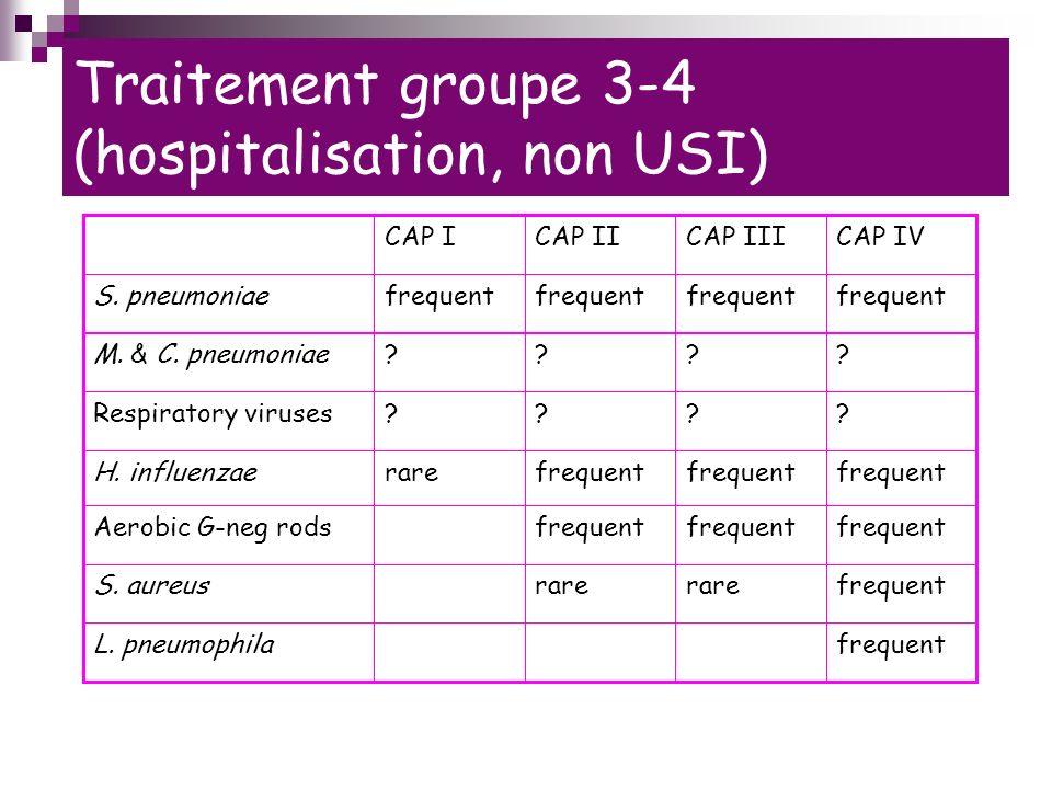 ????Respiratory viruses frequentL.pneumophila frequentrare S.