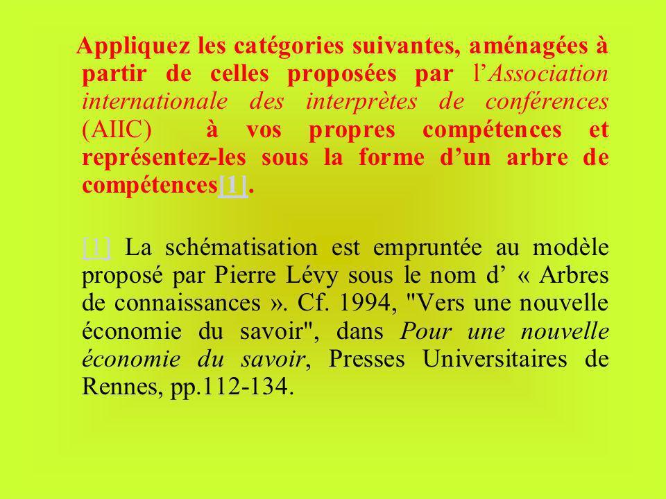 Appliquez les catégories suivantes, aménagées à partir de celles proposées par lAssociation internationale des interprètes de conférences (AIIC) à vos