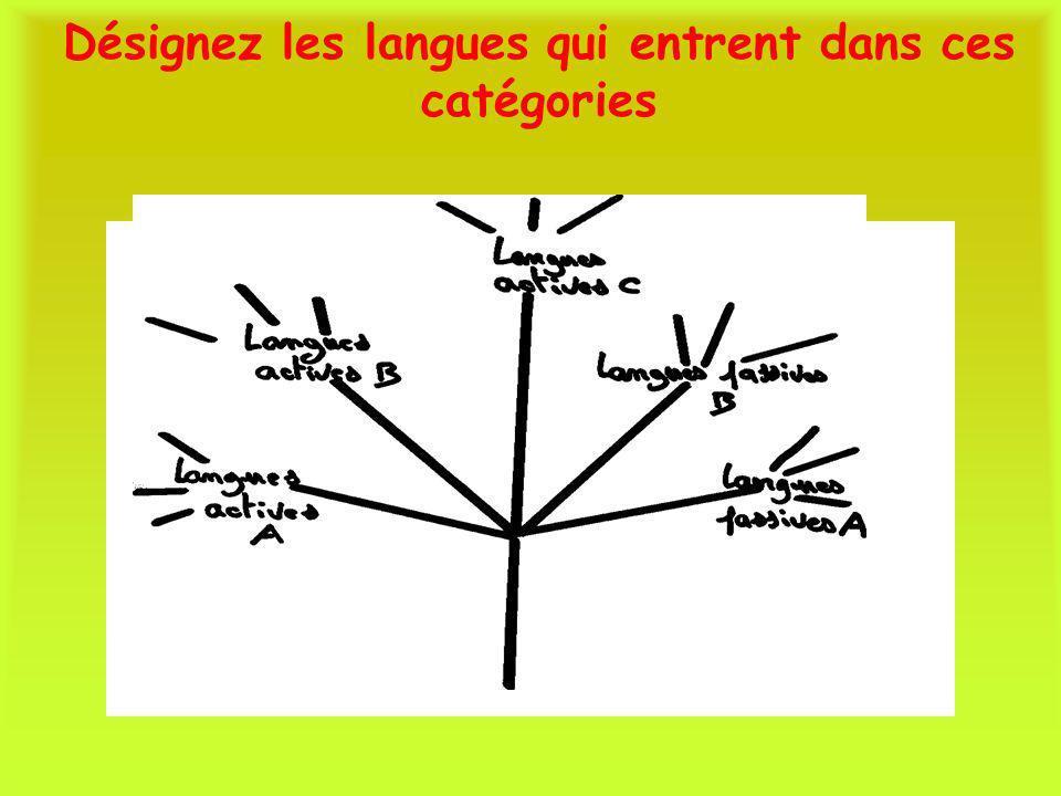 Désignez les langues qui entrent dans ces catégories