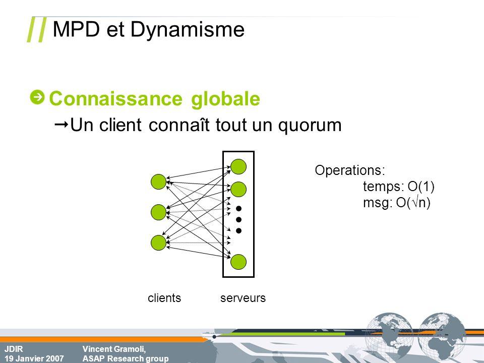 JDIR 19 Janvier 2007 Vincent Gramoli, ASAP Research group MPD et Dynamisme serveursclients Operations: temps: O(1) msg: O(n) Connaissance globale Un c