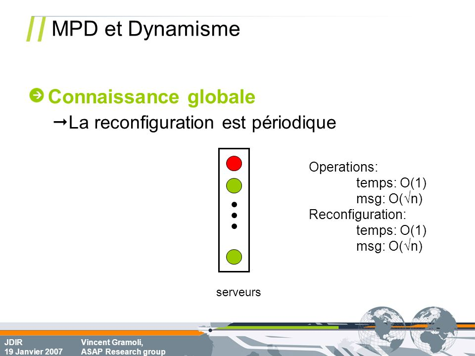 JDIR 19 Janvier 2007 Vincent Gramoli, ASAP Research group MPD et Dynamisme serveurs Operations: temps: O(1) msg: O(n) Reconfiguration: temps: O(1) msg