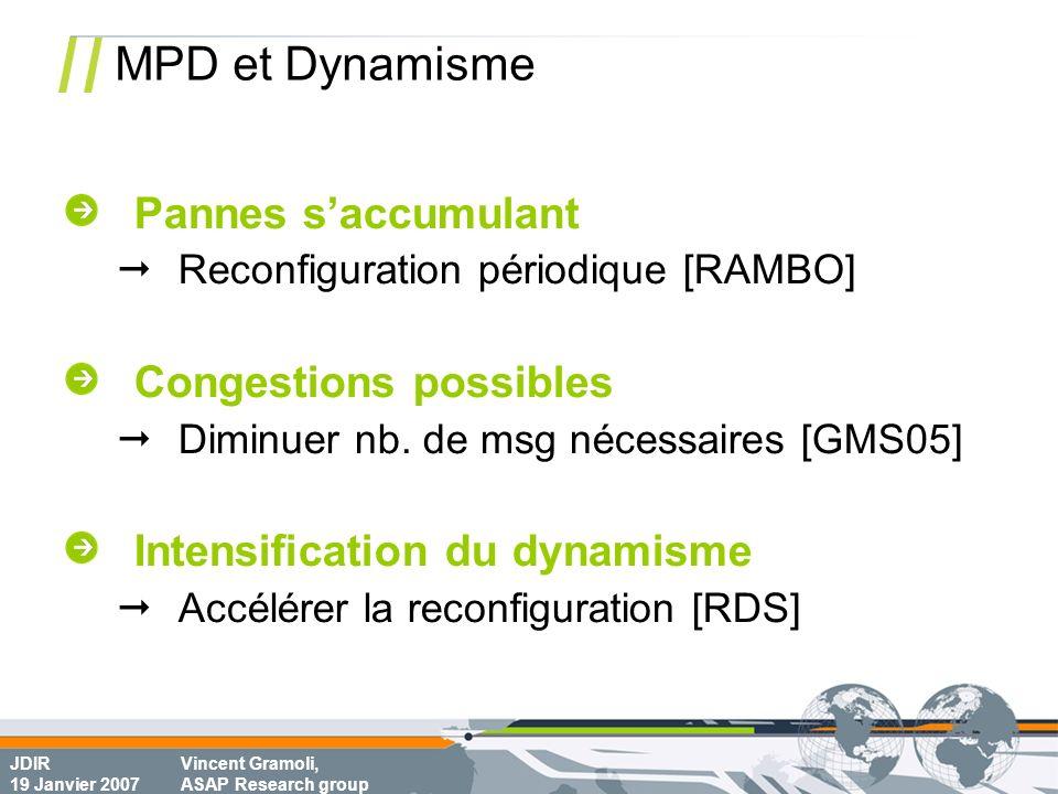 JDIR 19 Janvier 2007 Vincent Gramoli, ASAP Research group MPD et Dynamisme Pannes saccumulant Reconfiguration périodique [RAMBO] Congestions possibles