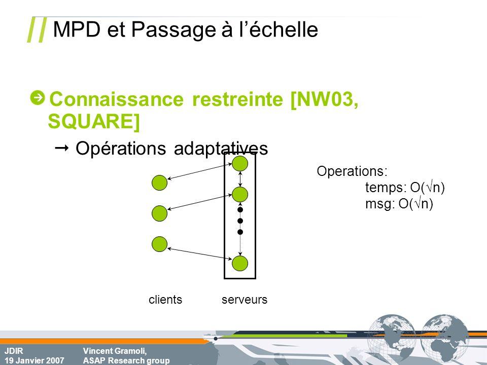 JDIR 19 Janvier 2007 Vincent Gramoli, ASAP Research group MPD et Passage à léchelle serveursclients Operations: temps: O(n) msg: O(n) Connaissance res