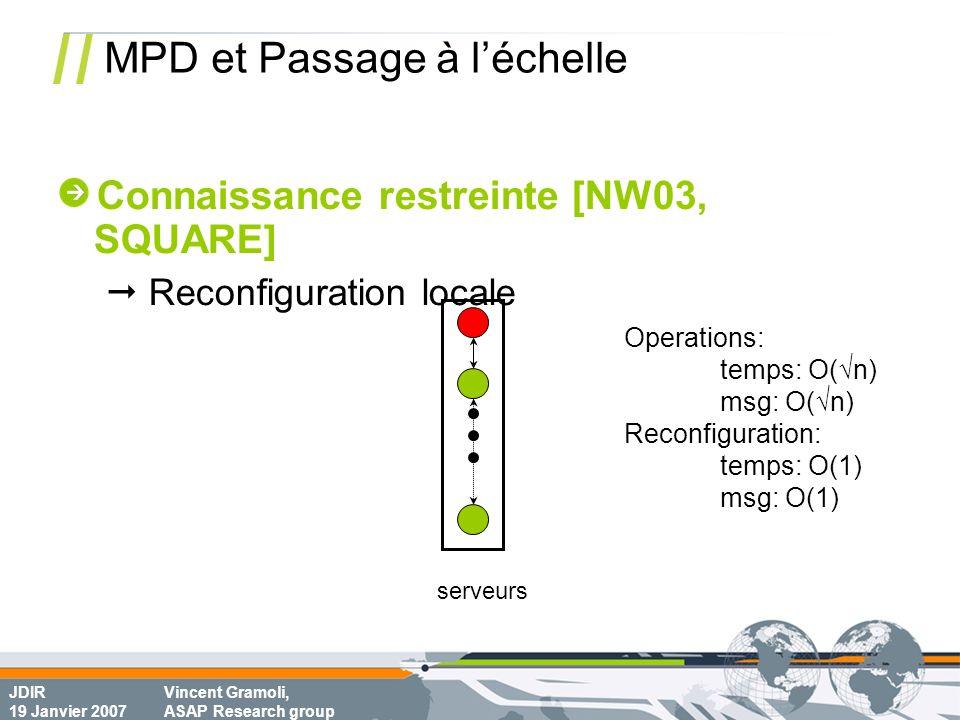 JDIR 19 Janvier 2007 Vincent Gramoli, ASAP Research group MPD et Passage à léchelle serveurs Operations: temps: O(n) msg: O(n) Reconfiguration: temps: