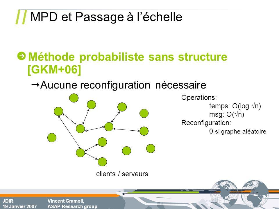 JDIR 19 Janvier 2007 Vincent Gramoli, ASAP Research group MPD et Passage à léchelle Operations: temps: O(log n) msg: O(n) Reconfiguration: 0 si graphe