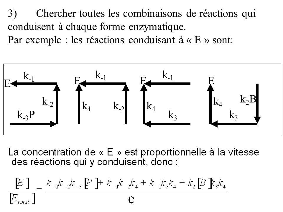 3) Chercher toutes les combinaisons de réactions qui conduisent à chaque forme enzymatique. Par exemple : les réactions conduisant à « E » sont: E k -