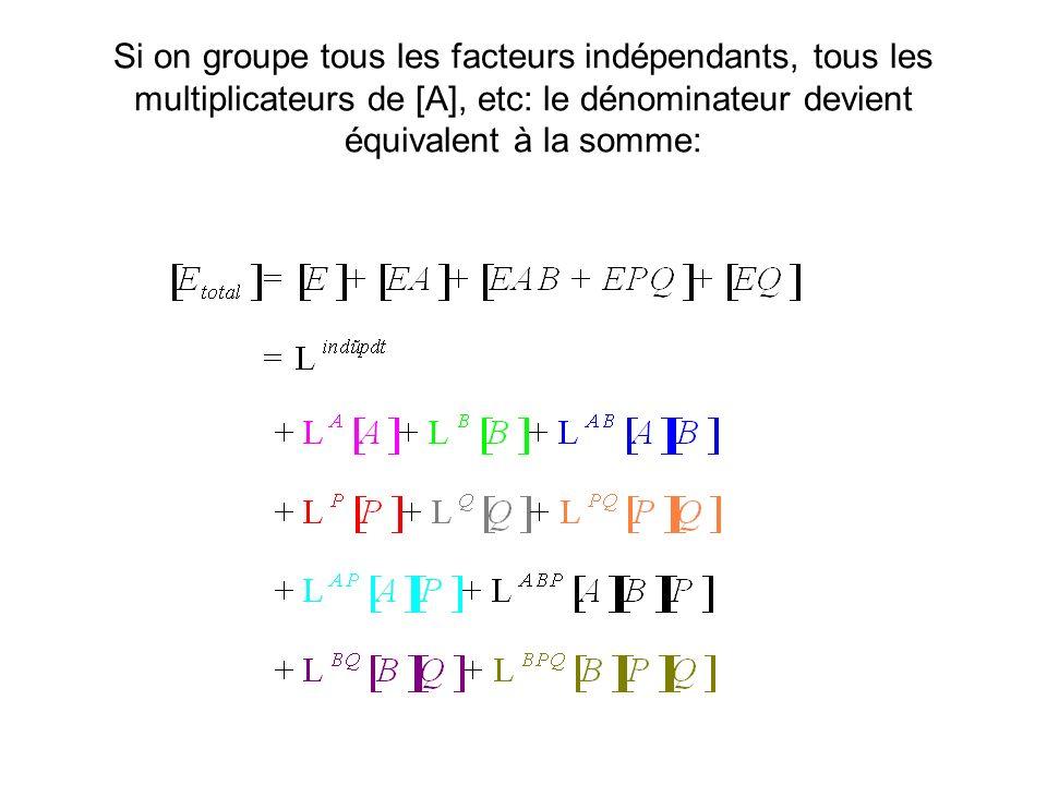 Si on groupe tous les facteurs indépendants, tous les multiplicateurs de [A], etc: le dénominateur devient équivalent à la somme: