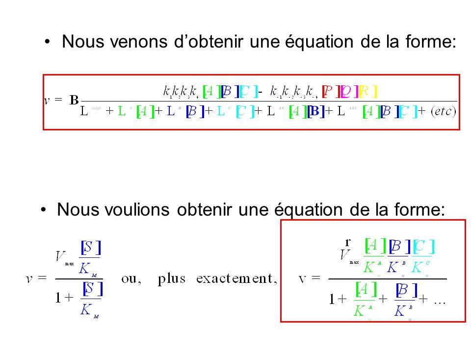 Nous venons dobtenir une équation de la forme: Nous voulions obtenir une équation de la forme: