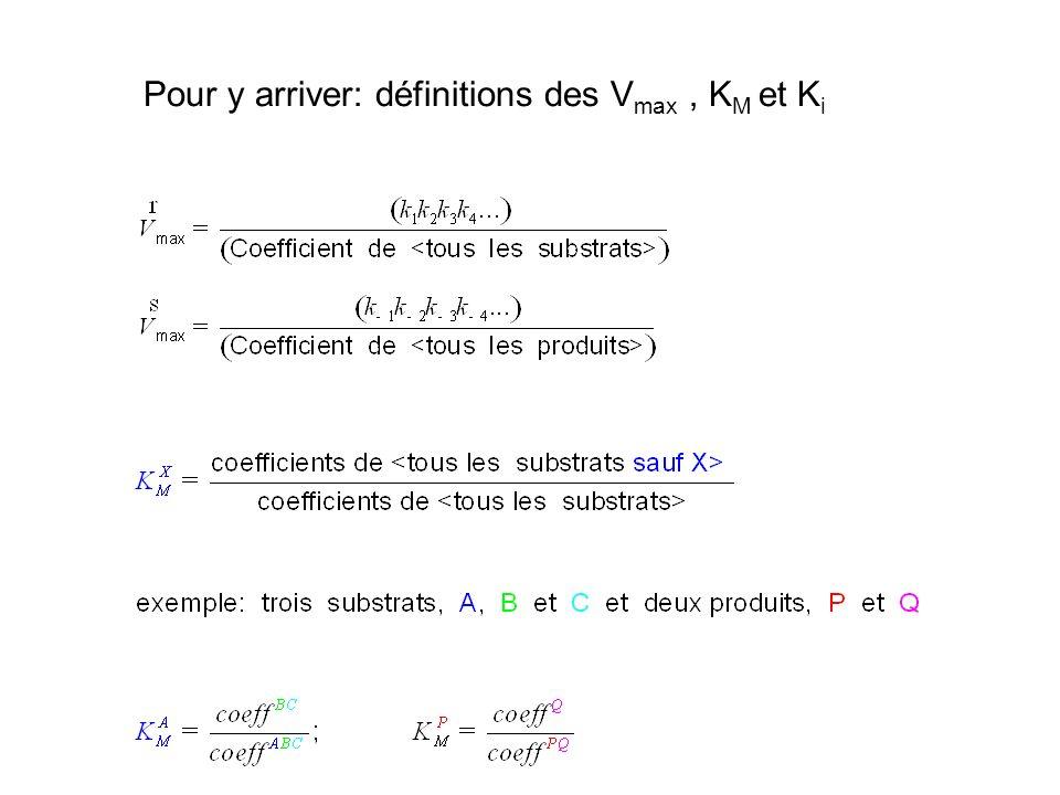 Pour y arriver: définitions des V max, K M et K i