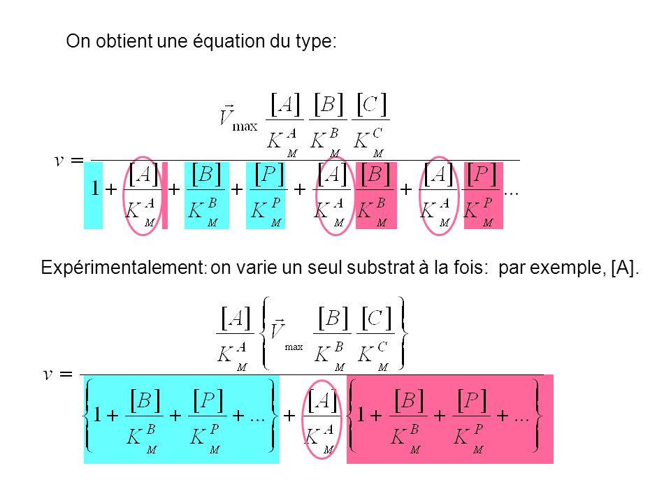 On obtient une équation du type: Expérimentalement : on varie un seul substrat à la fois: par exemple, [A].