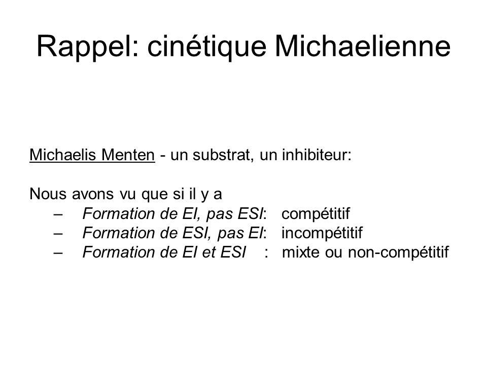 Rappel: cinétique Michaelienne Michaelis Menten - un substrat, un inhibiteur: Nous avons vu que si il y a –Formation de EI, pas ESI: compétitif –Forma