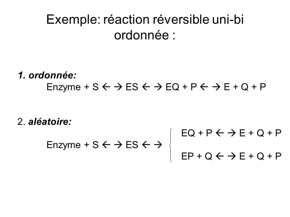 Exemple: réaction réversible uni-bi ordonnée : 1.ordonnée: Enzyme + S ES EQ + P E + Q + P 2. aléatoire: EQ + P E + Q + P Enzyme + S ES EP + Q E + Q +
