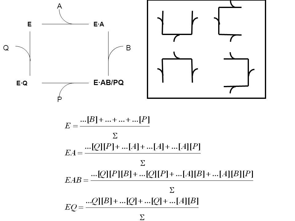 EEA EAB/PQ EQ A B P Q