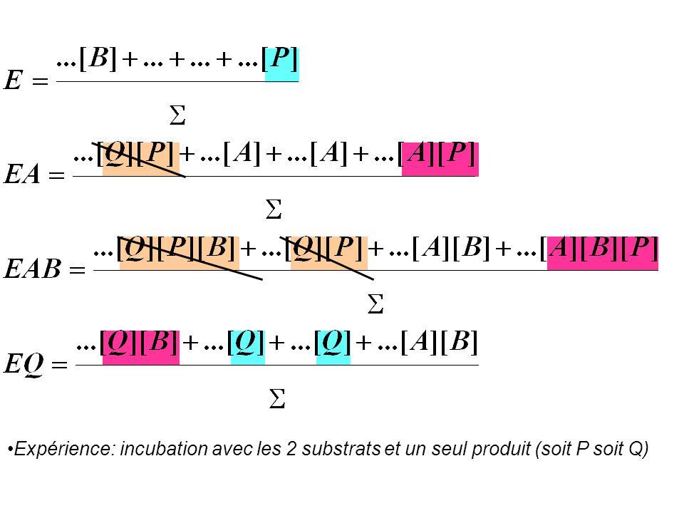Expérience: incubation avec les 2 substrats et un seul produit (soit P soit Q)