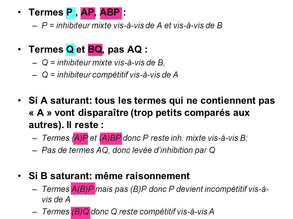 Termes P, AP, ABP : –P = inhibiteur mixte vis-à-vis de A et vis-à-vis de B Termes Q et BQ, pas AQ : –Q = inhibiteur mixte vis-à-vis de B, –Q = inhibit