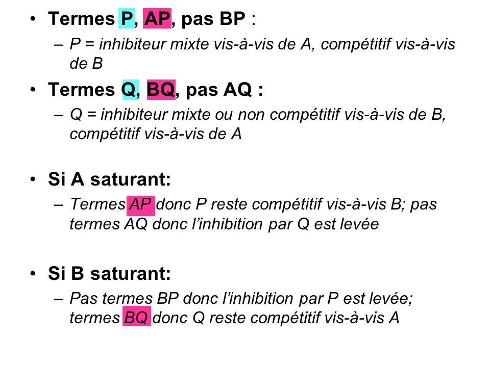 Termes P, AP, pas BP : –P = inhibiteur mixte vis-à-vis de A, compétitif vis-à-vis de B Termes Q, BQ, pas AQ : –Q = inhibiteur mixte ou non compétitif