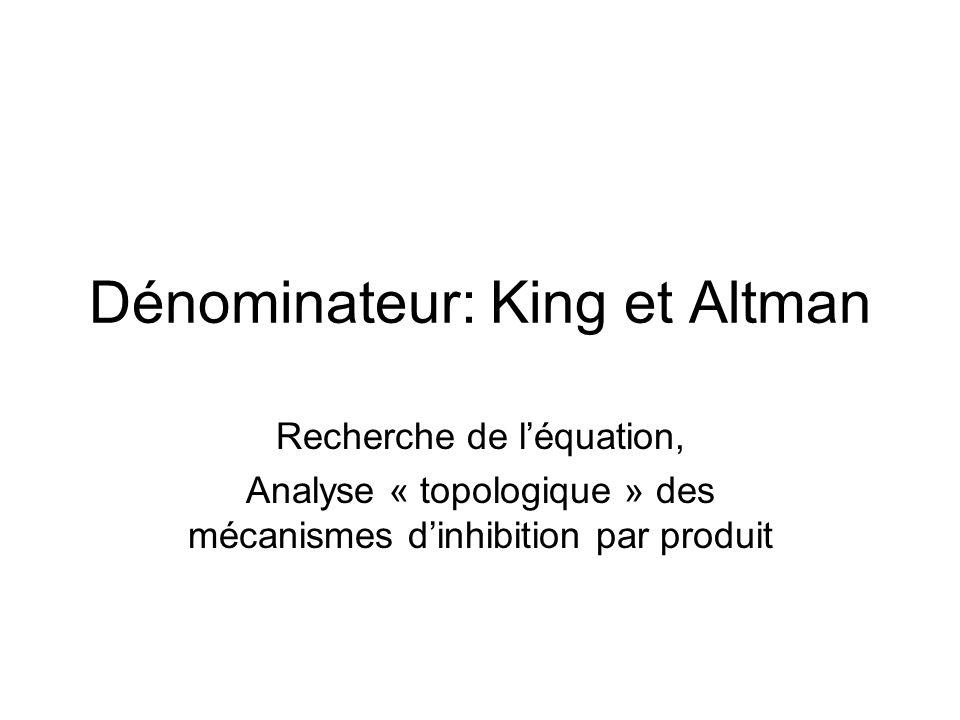 Dénominateur: King et Altman Recherche de léquation, Analyse « topologique » des mécanismes dinhibition par produit