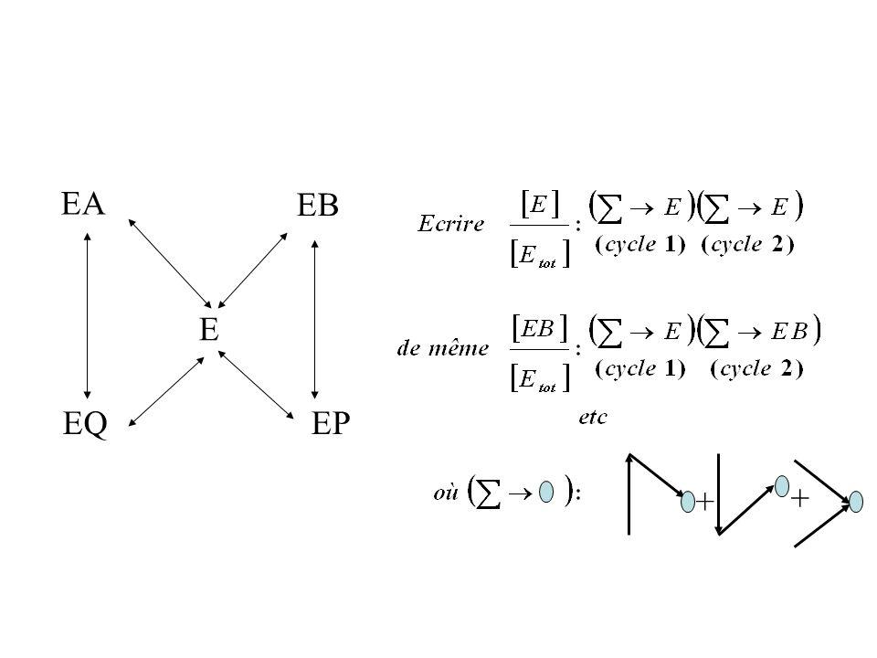 EA EB EQEP E + +