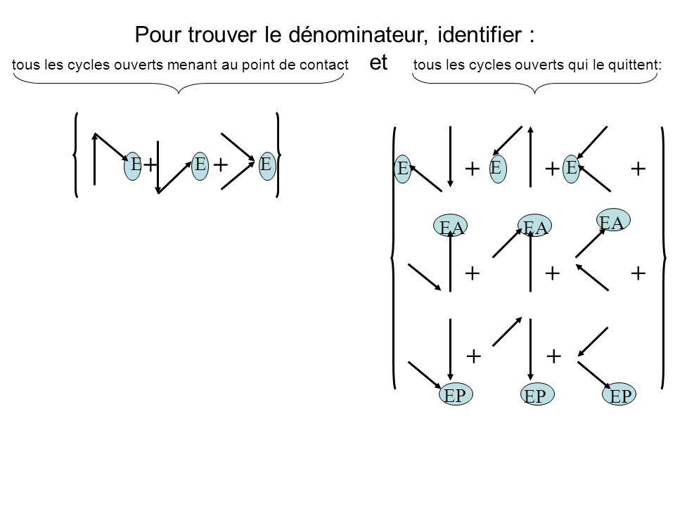 Pour trouver le dénominateur, identifier : tous les cycles ouverts menant au point de contact et tous les cycles ouverts qui le quittent: ++ EEE E EE