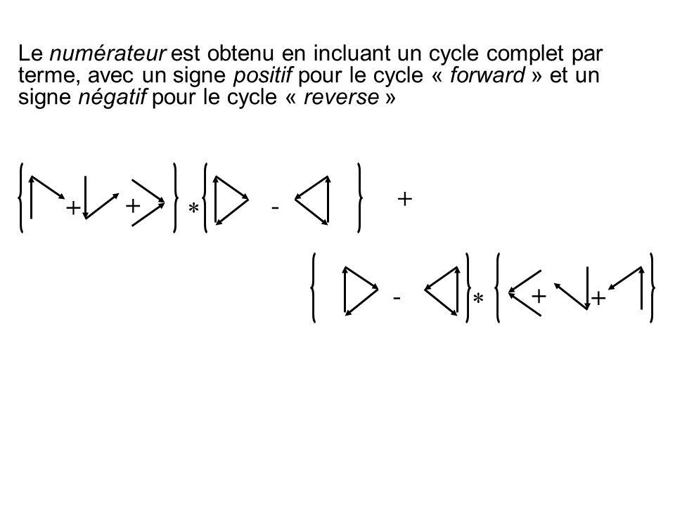 Le numérateur est obtenu en incluant un cycle complet par terme, avec un signe positif pour le cycle « forward » et un signe négatif pour le cycle « r