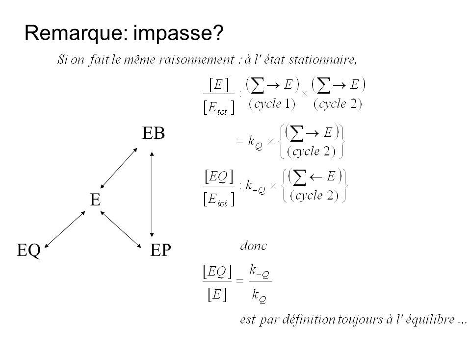 Remarque: impasse? EB EQEP E